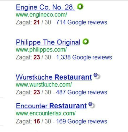 Zagat is prominent in Google local search (screenshot by Leslie McLellan for Tourism Currents)