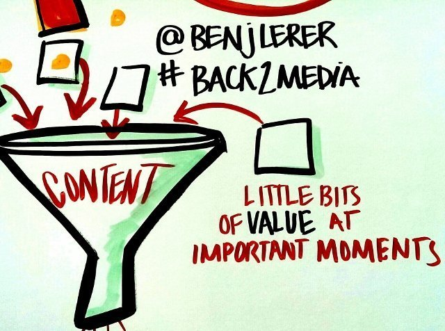 One tourism trend is better content marketing - Part of the Image Think visual notes about content from a SXSWi 2015 session (photo by Sheila Scarborough)