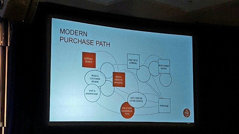 Leisure travel purchase path is like a bumblebee not a funnel says MMGY at Texas Travel Summit