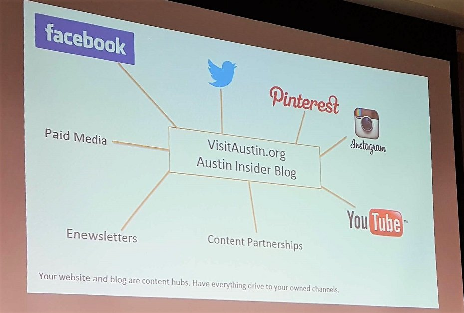 Tourism blogging the Visit Austin Insider Blog as content hub Katie Cook presentation TACVB Marketing Symposium 2018
