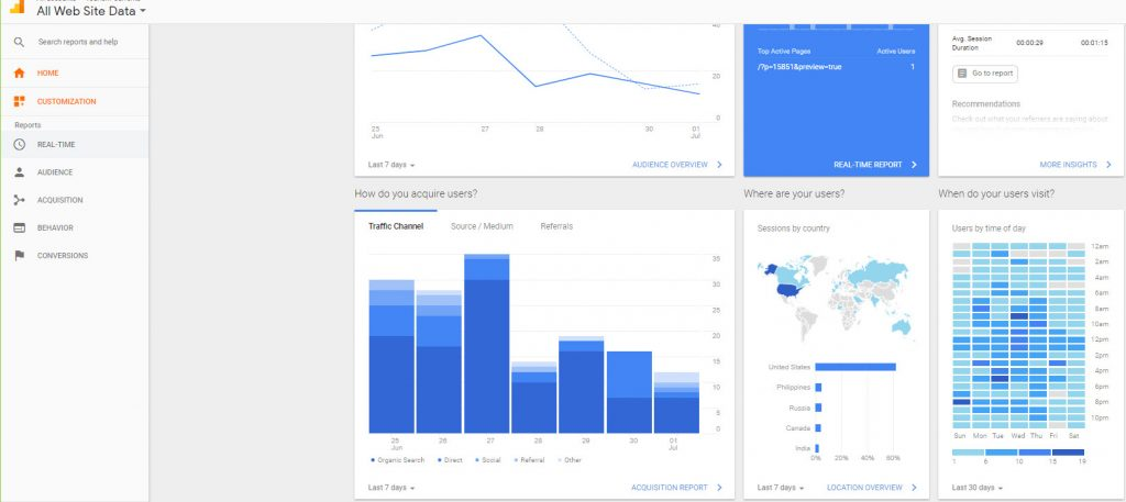 Screenshot of Google Analytics home page